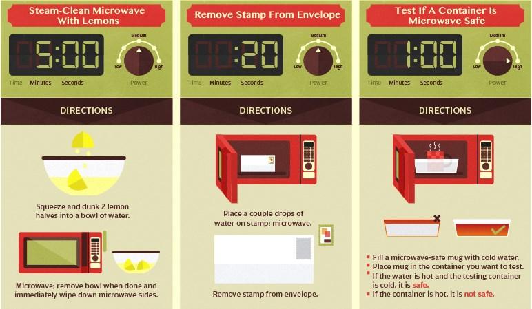 microwave12-life made simple-1