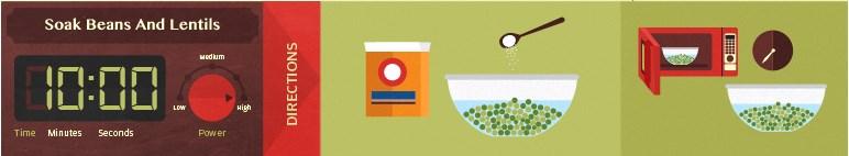 microwave9-soak beans and lentils